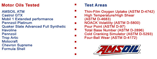 Motor oil comparison testing for Synthetic blend motor oil vs conventional